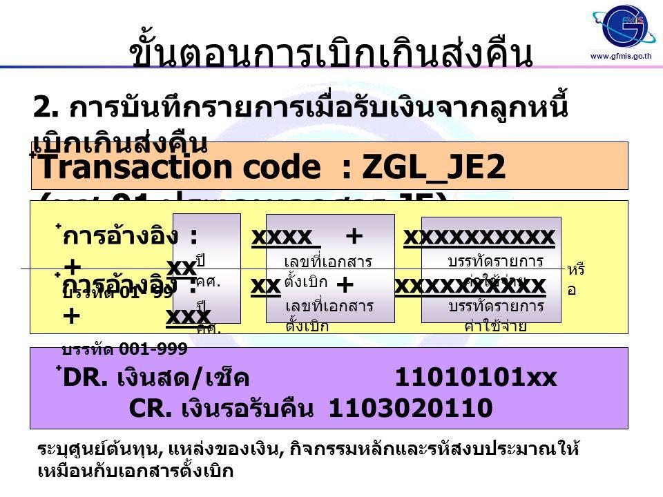 www.gfmis.go.th ขั้นตอนการเบิกเกินส่งคืน ๋ Transaction code : ZGL_JE2 ( บช.01 ประเภทเอกสาร JE) 2.