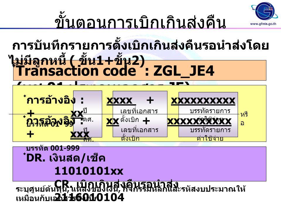 www.gfmis.go.th ขั้นตอนการเบิกเกินส่งคืน ๋ Transaction code : ZGL_JE4 ( บช.01 ประเภทเอกสาร JE) การบันทึกรายการตั้งเบิกเกินส่งคืนรอนำส่งโดย ไม่มีลูกหนี้ ( ขั้น 1+ ขั้น 2) ๋ DR.