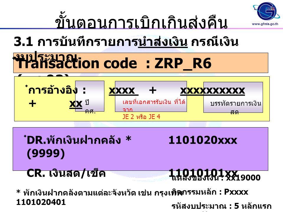 www.gfmis.go.th ขั้นตอนการเบิกเกินส่งคืน ๋ Transaction code : ZRP_R6 ( นส.02) 3.1 การบันทึกรายการนำส่งเงิน กรณีเงิน งบประมาณ ๋ DR.