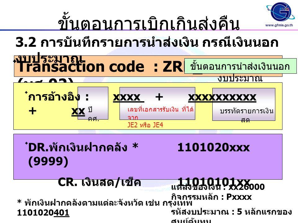 www.gfmis.go.th ขั้นตอนการเบิกเกินส่งคืน ๋ Transaction code : ZRP_R7 ( นส.02) 3.2 การบันทึกรายการนำส่งเงิน กรณีเงินนอก งบประมาณ ๋ DR.