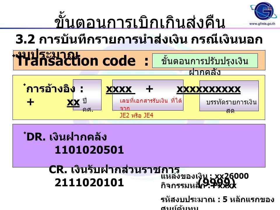 www.gfmis.go.th ขั้นตอนการเบิกเกินส่งคืน ๋ Transaction code : ZRP_RX 3.2 การบันทึกรายการนำส่งเงิน กรณีเงินนอก งบประมาณ ๋ DR.