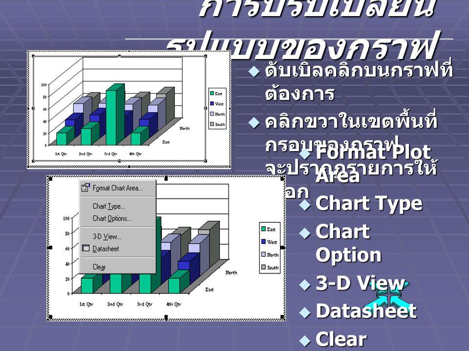 การปรับเปลี่ยน รูปแบบของกราฟ u ดับเบิลคลิกบนกราฟที่ ต้องการ u คลิกขวาในเขตพื้นที่ กรอบของกราฟ จะปรากฏรายการให้ เลือก  Format Plot Area  Chart Type  Chart Option  3-D View  Datasheet  Clear