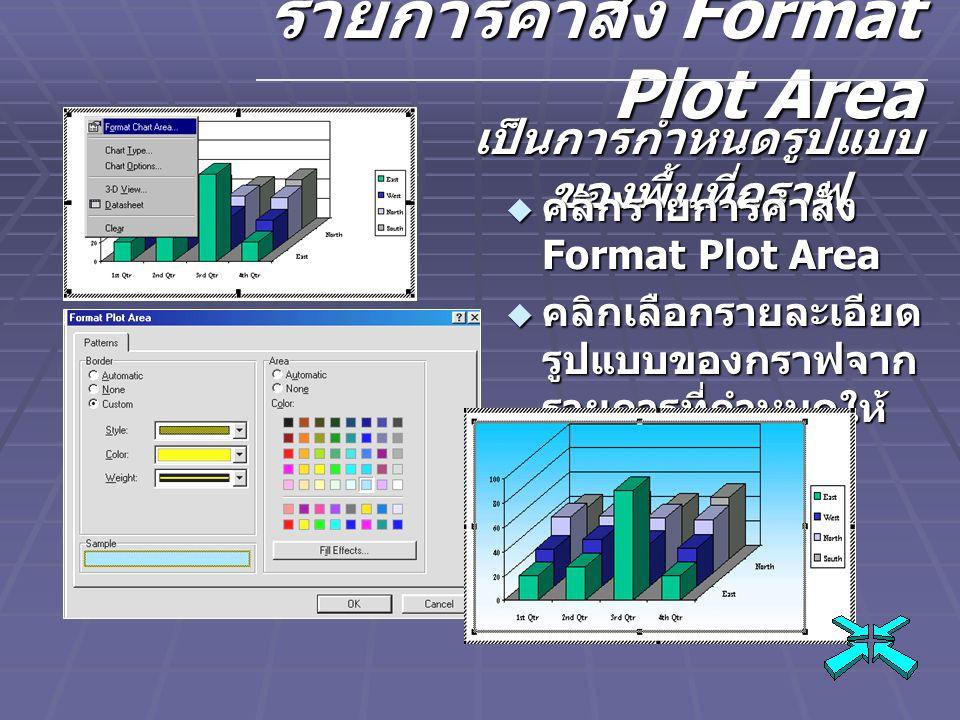 เป็นการกำหนดรูปแบบ ของพื้นที่กราฟ รายการคำสั่ง Format Plot Area  คลิกรายการคำสั่ง Format Plot Area  คลิกเลือกรายละเอียด รูปแบบของกราฟจาก รายการที่กำหนดให้  คลิก O.K งานที่ กำหนดจะปรากฏ