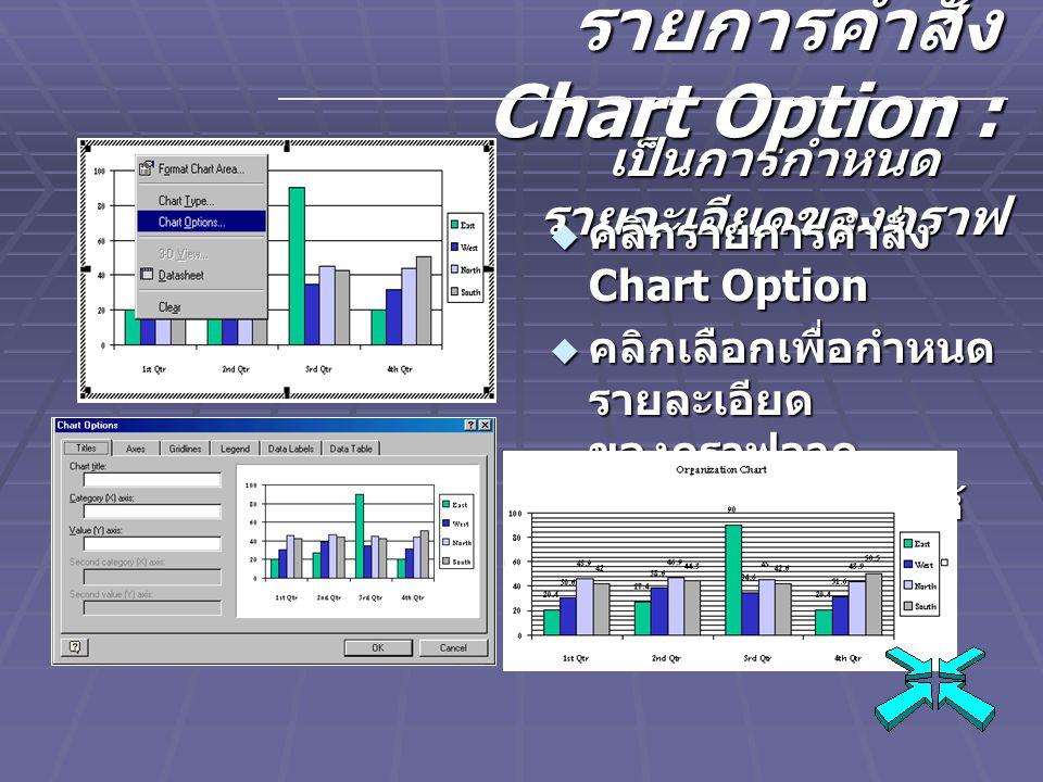 เป็นการกำหนด รายละเอียดของกราฟ รายการคำสั่ง Chart Option :  คลิกรายการคำสั่ง Chart Option  คลิกเลือกเพื่อกำหนด รายละเอียด ของกราฟจาก รายการที่กำหนดให้  คลิก O.K งานที่ กำหนดจะปรากฏ