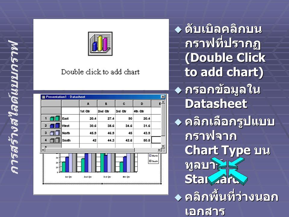  ดับเบิลคลิกบน กราฟที่ปรากฏ (Double Click to add chart)  กรอกข้อมูลใน Datasheet  คลิกเลือกรูปแบบ กราฟจาก Chart Type บน ทูลบาร์ Standard  คลิกพื้นที่ว่างนอก เอกสาร เพื่อกลับสู่สไลด์ แบบปกติ การสร้างสไลด์แบบกราฟ