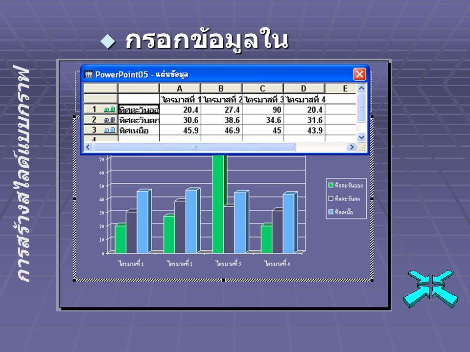  คลิกเลือกรูปแบบกราฟจาก เมนูชนิดของแผนภูมิ บนทูลบาร์ Standard การสร้างสไลด์แบบกราฟ