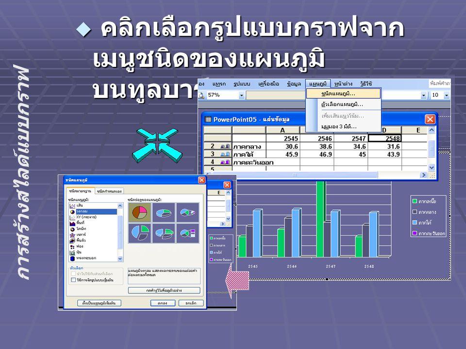  คลิกพื้นที่ว่างนอกเอกสารเพื่อ กลับสู่สไลด์แบบปกติ การสร้างสไลด์แบบกราฟ