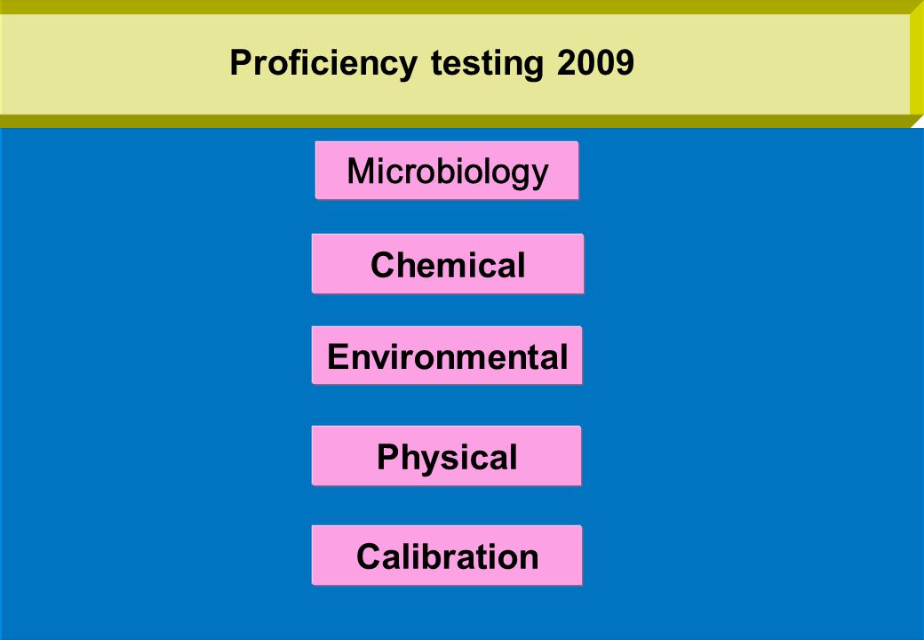 Proficiency testing 2009 Microbiology Chemical Environmental Physical Calibration