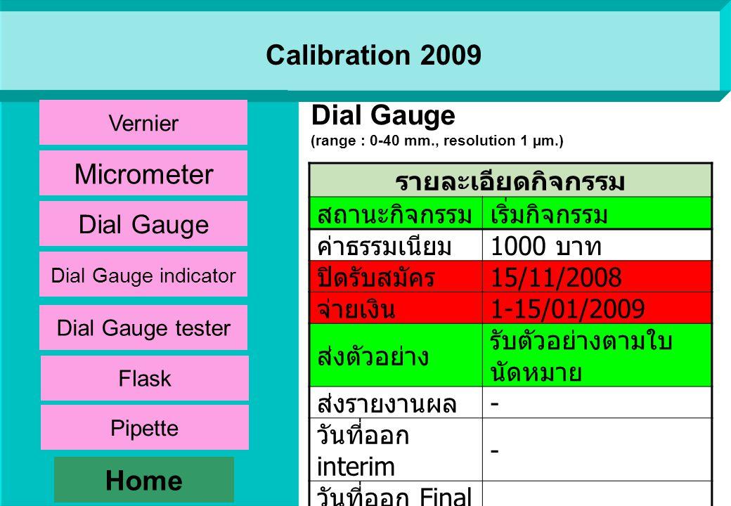 รายละเอียดกิจกรรม สถานะกิจกรรมเริ่มกิจกรรม ค่าธรรมเนียม 2000 บาท ปิดรับสมัคร 15/11/2008 จ่ายเงิน 1-15/01/2009 ส่งตัวอย่าง รับตัวอย่างตามใบ นัดหมาย ส่งรายงานผล - วันที่ออก interim - วันที่ออก Final report - Micrometer (range : 0-25 mm., resolution 0.01 mm.