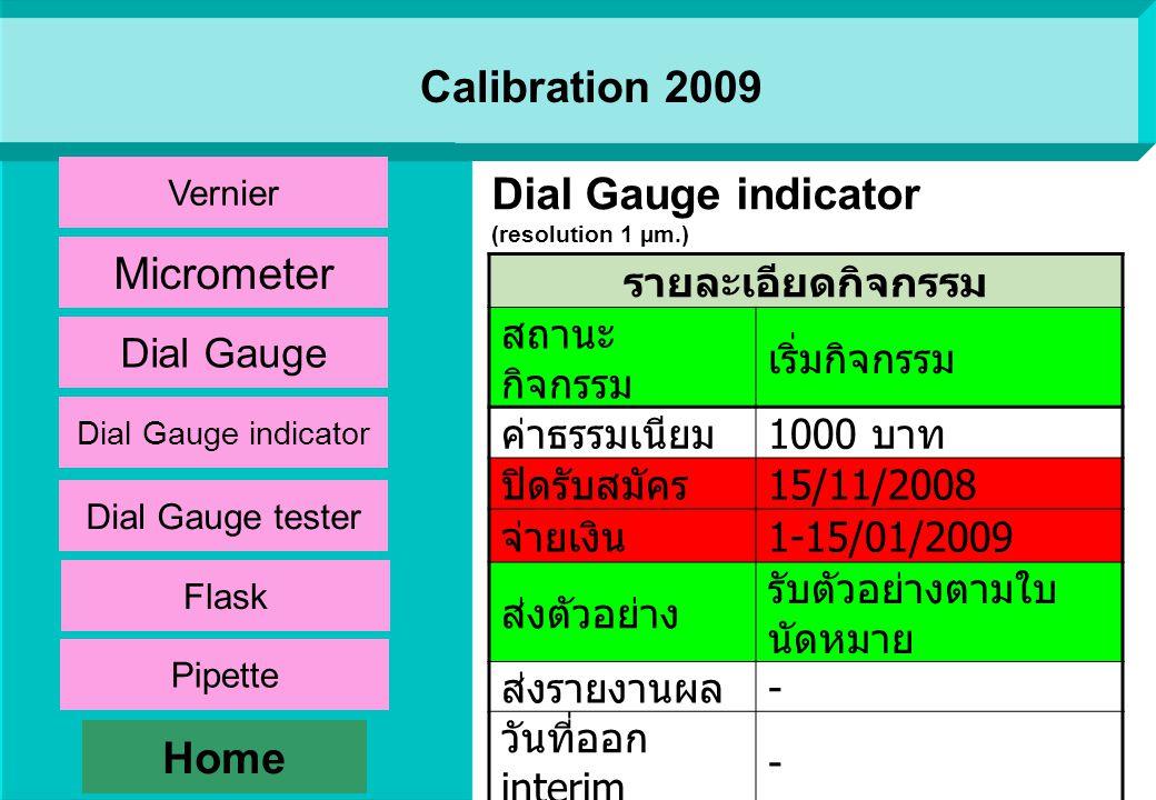 รายละเอียดกิจกรรม สถานะกิจกรรมเริ่มกิจกรรม ค่าธรรมเนียม 1000 บาท ปิดรับสมัคร 15/11/2008 จ่ายเงิน 1-15/01/2009 ส่งตัวอย่าง รับตัวอย่างตามใบ นัดหมาย ส่งรายงานผล - วันที่ออก interim - วันที่ออก Final report - Dial Gauge (range : 0-40 mm., resolution 1 µm.) Home Vernier Dial Gauge Micrometer Dial Gauge indicator Dial Gauge tester Flask Pipette Calibration 2009