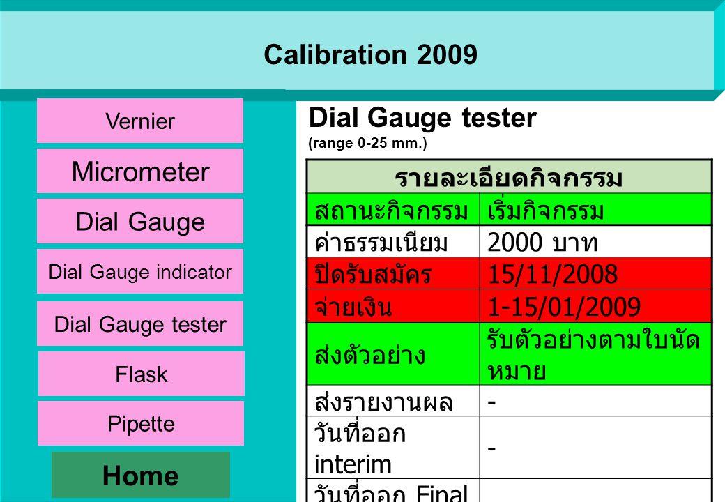 รายละเอียดกิจกรรม สถานะ กิจกรรม เริ่มกิจกรรม ค่าธรรมเนียม 1000 บาท ปิดรับสมัคร 15/11/2008 จ่ายเงิน 1-15/01/2009 ส่งตัวอย่าง รับตัวอย่างตามใบ นัดหมาย ส่งรายงานผล - วันที่ออก interim - วันที่ออก Final report - Dial Gauge indicator (resolution 1 µm.) Home Vernier Dial Gauge Micrometer Dial Gauge indicator Dial Gauge tester Flask Pipette Calibration 2009
