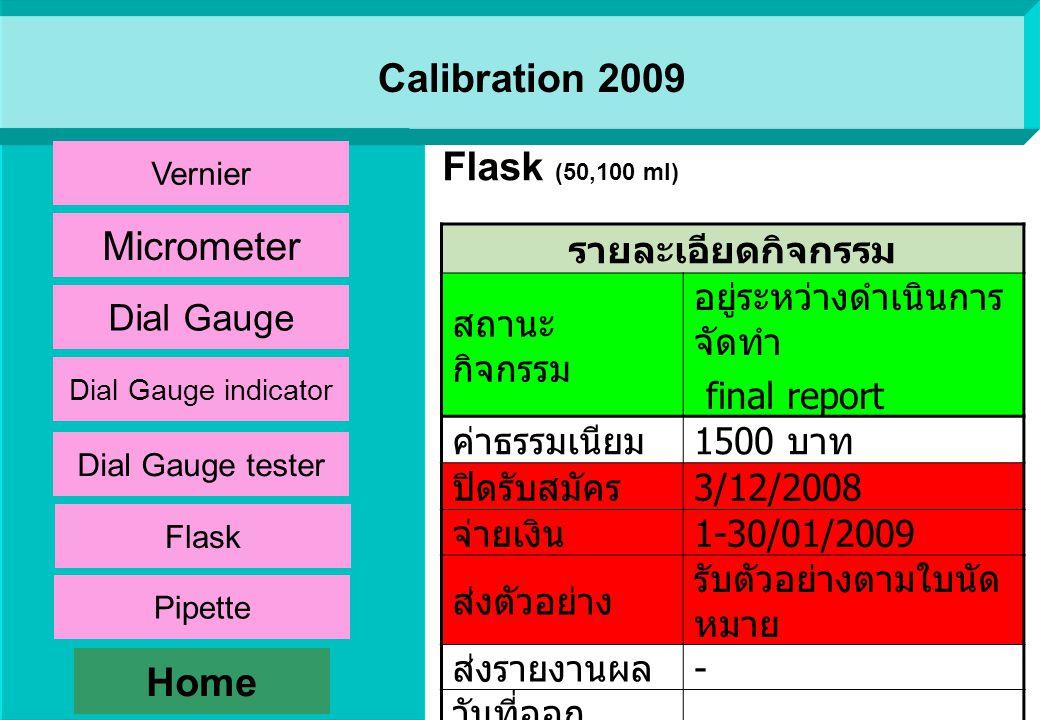 รายละเอียดกิจกรรม สถานะกิจกรรมเริ่มกิจกรรม ค่าธรรมเนียม 2000 บาท ปิดรับสมัคร 15/11/2008 จ่ายเงิน 1-15/01/2009 ส่งตัวอย่าง รับตัวอย่างตามใบนัด หมาย ส่งรายงานผล - วันที่ออก interim - วันที่ออก Final report - Dial Gauge tester (range 0-25 mm.) Home Vernier Dial Gauge Micrometer Dial Gauge indicator Dial Gauge tester Flask Pipette Calibration 2009