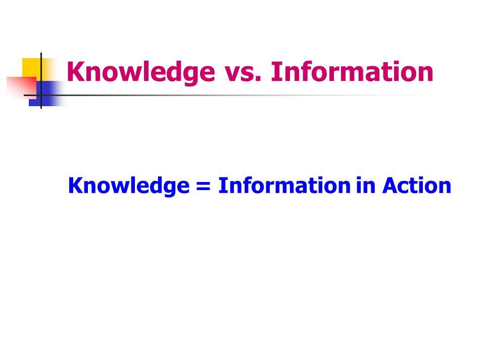 ความรู้ 2 ประเภท Explicit Knowledge – ความรู้แจ้งชัด Tacit Knowledge – ความรู้ฝังลึกอยู่ในตัว คน