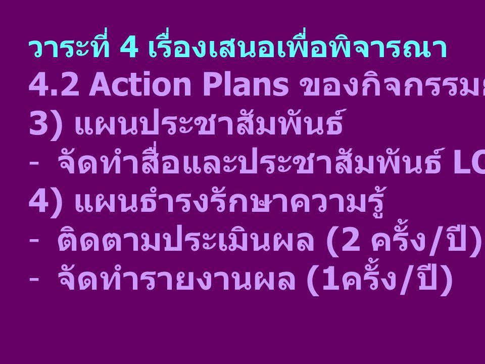 วาระที่ 4 เรื่องเสนอเพื่อพิจารณา 4.2 Action Plans ของกิจกรรมย่อย 3) แผนประชาสัมพันธ์ - จัดทำสื่อและประชาสัมพันธ์ LO วศ.