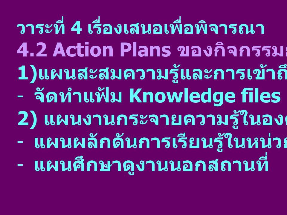 วาระที่ 4 เรื่องเสนอเพื่อพิจารณา 4.2 Action Plans ของกิจกรรมย่อย 1) แผนสะสมความรู้และการเข้าถึง - จัดทำแฟ้ม Knowledge files 2) แผนงานกระจายความรู้ในองค์กร - แผนผลักดันการเรียนรู้ในหน่วยงานย่อย - แผนศึกษาดูงานนอกสถานที่