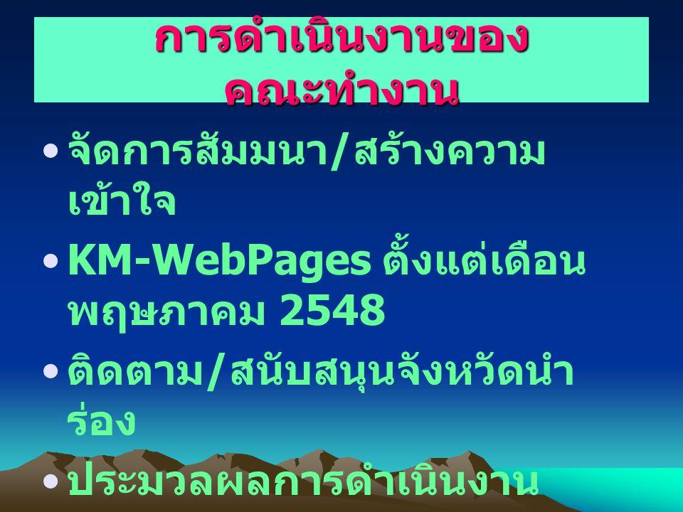 การดำเนินงานของ คณะทำงาน จัดการสัมมนา / สร้างความ เข้าใจ KM-WebPages ตั้งแต่เดือน พฤษภาคม 2548 ติดตาม / สนับสนุนจังหวัดนำ ร่อง ประมวลผลการดำเนินงาน