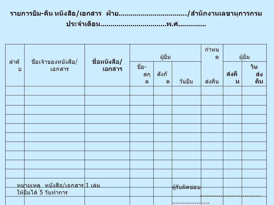 ข้อมูลเอกสารการประชุม / อบรม / สัมมนา ของบุคลากร วศ.