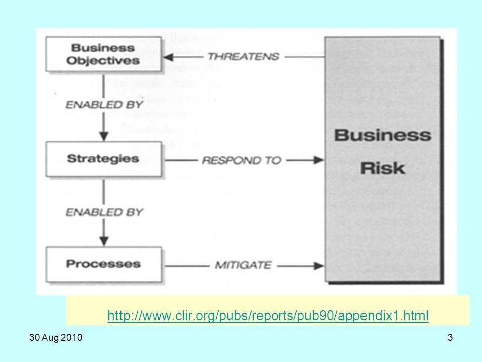 30 Aug 201064 AS/NZ 4360:2004 Risk Management Process 7.