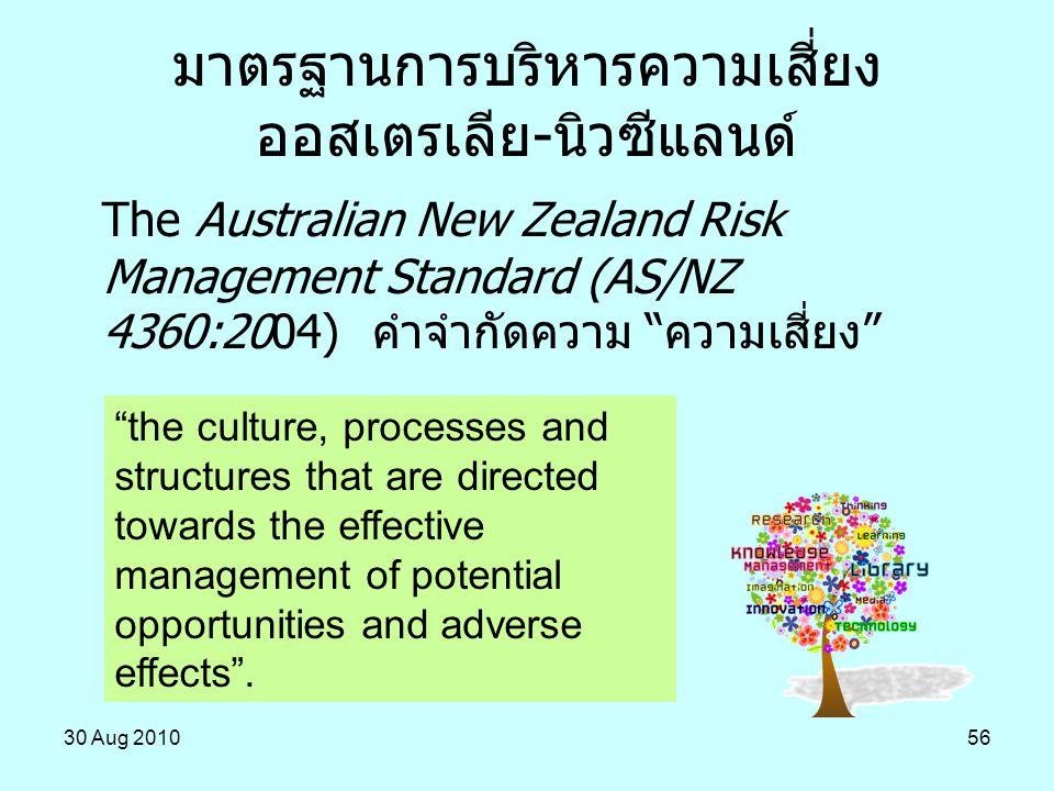 "30 Aug 201056 The Australian New Zealand Risk Management Standard (AS/NZ 4360:2004) คำจำกัดความ ""ความเสี่ยง"" มาตรฐานการบริหารความเสี่ยง ออสเตรเลีย-นิว"