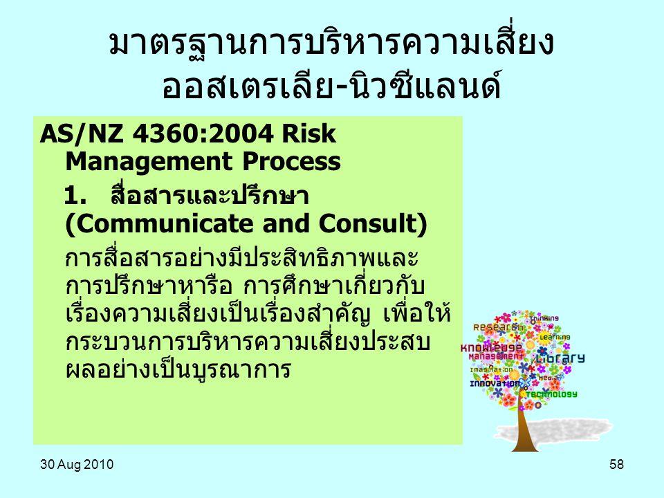 30 Aug 201058 AS/NZ 4360:2004 Risk Management Process 1. สื่อสารและปรึกษา (Communicate and Consult) การสื่อสารอย่างมีประสิทธิภาพและ การปรึกษาหารือ การ