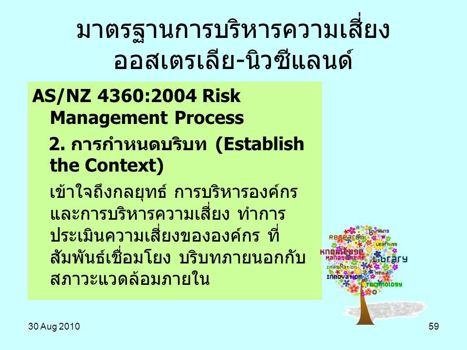 30 Aug 201059 AS/NZ 4360:2004 Risk Management Process 2. การกำหนดบริบท (Establish the Context) เข้าใจถึงกลยุทธ์ การบริหารองค์กร และการบริหารความเสี่ยง