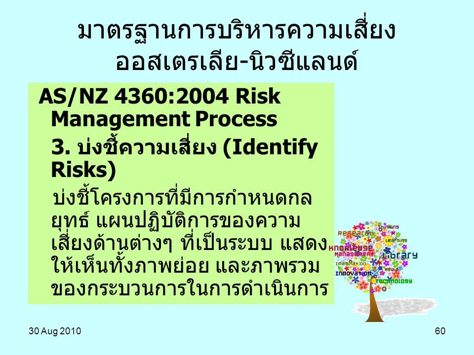 30 Aug 201060 AS/NZ 4360:2004 Risk Management Process 3. บ่งชี้ความเสี่ยง (Identify Risks) บ่งชี้โครงการที่มีการกำหนดกล ยุทธ์ แผนปฏิบัติการของความ เสี