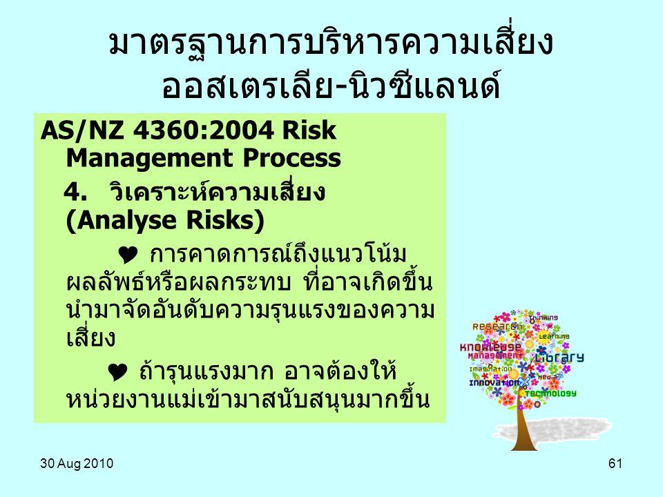 30 Aug 201061 AS/NZ 4360:2004 Risk Management Process 4. วิเคราะห์ความเสี่ยง (Analyse Risks)  การคาดการณ์ถึงแนวโน้ม ผลลัพธ์หรือผลกระทบ ที่อาจเกิดขึ้น
