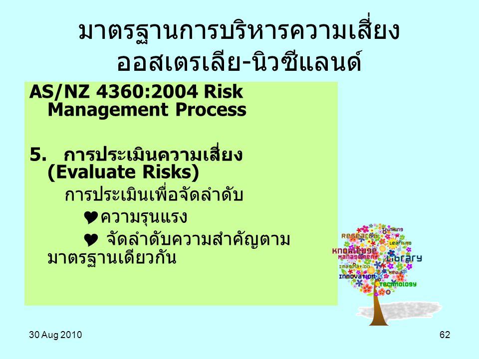 30 Aug 201062 AS/NZ 4360:2004 Risk Management Process 5. การประเมินความเสี่ยง (Evaluate Risks) การประเมินเพื่อจัดลำดับ  ความรุนแรง  จัดลำดับความสำคั