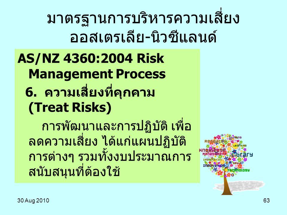30 Aug 201063 AS/NZ 4360:2004 Risk Management Process 6. ความเสี่ยงที่คุกคาม (Treat Risks) การพัฒนาและการปฏิบัติ เพื่อ ลดความเสี่ยง ได้แก่แผนปฏิบัติ ก