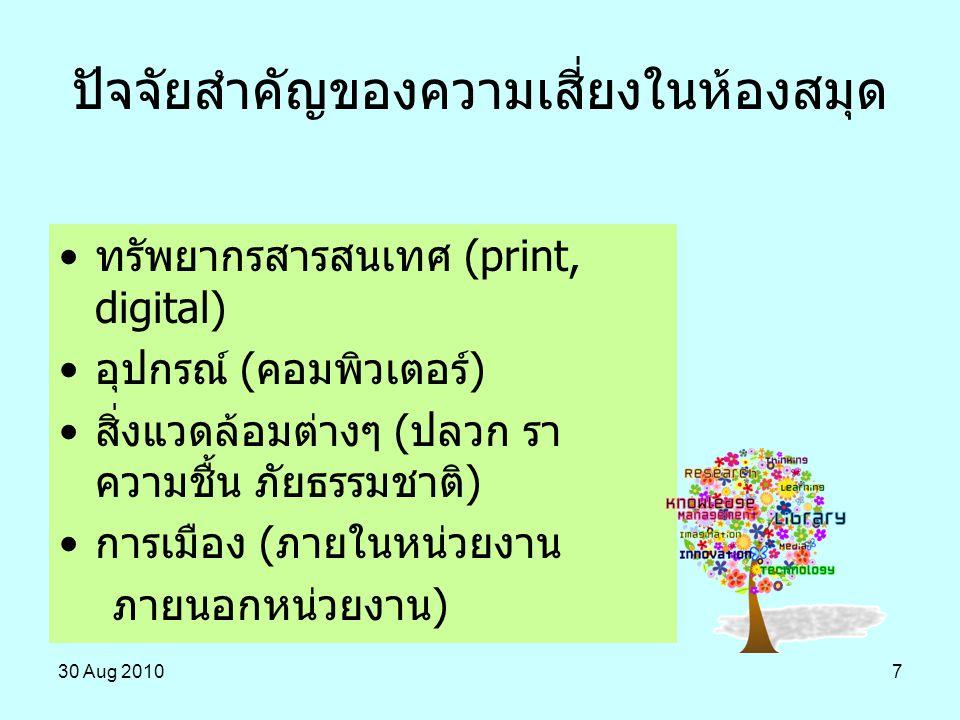 30 Aug 201048 แบบสอบถาม เกี่ยวกับ disaster control plan; training; in-house disaster ของห้องสมุด หอจดหมายเหตุ และพิพิธภัณฑ์ต่างๆ กิจกรรมในการบริหารจัดการ การจัดการที่เกี่ยวข้องกับ ภายนอก ความเห็นที่มีต่อการ บริหารความหายนะ Disaster management