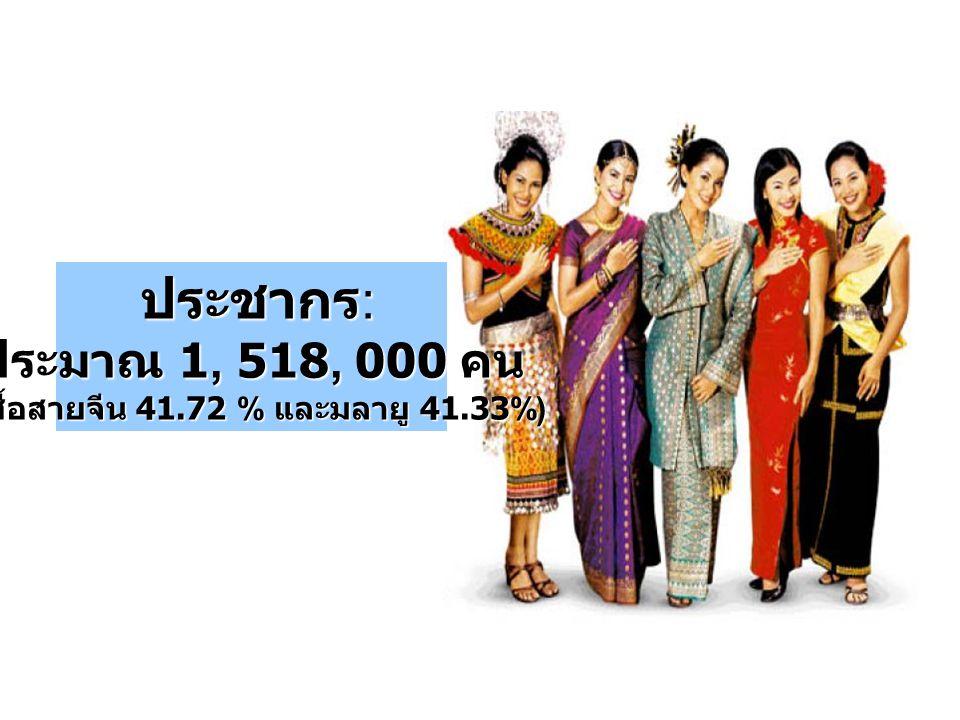 ประชากร : ประชากร : ประมาณ 1, 518, 000 คน ( เชื้อสายจีน 41.72 % และมลายู 41.33%)