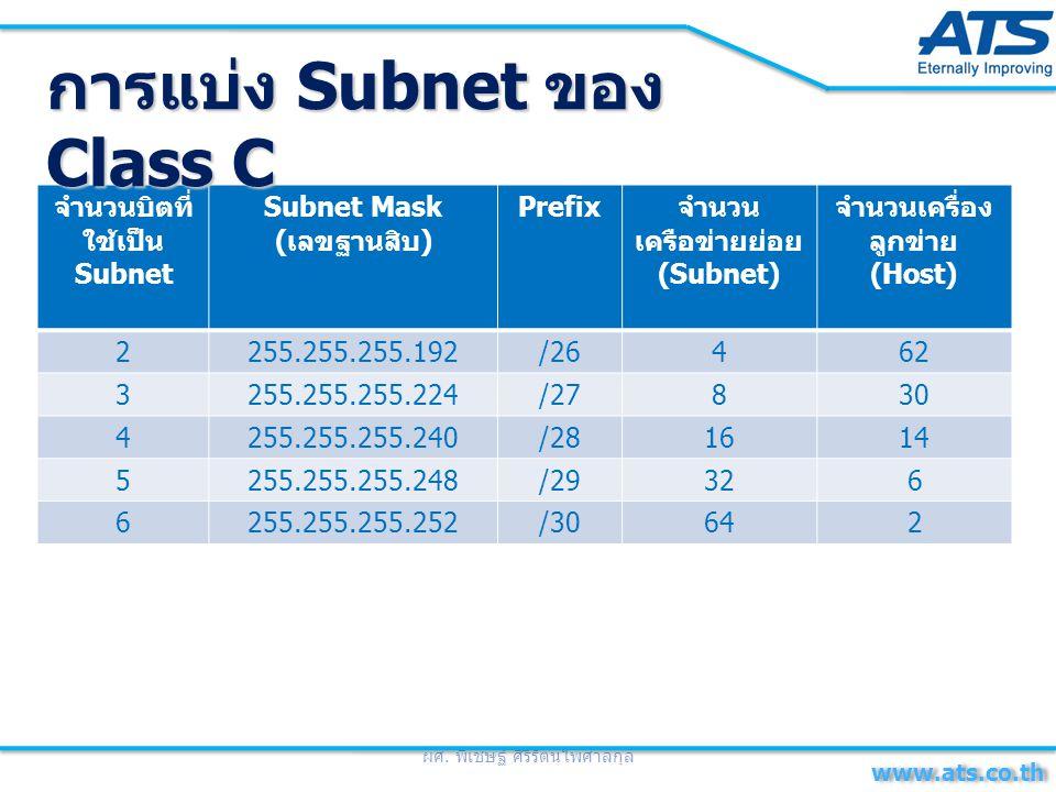 จำนวนบิตที่ ใช้เป็น Subnet Subnet Mask ( เลขฐานสิบ ) Prefix จำนวน เครือข่ายย่อย (Subnet) จำนวนเครื่อง ลูกข่าย (Host) 2255.255.255.192/26462 3255.255.255.224/27830 4255.255.255.240/281614 5255.255.255.248/29326 6255.255.255.252/30642 ผศ.