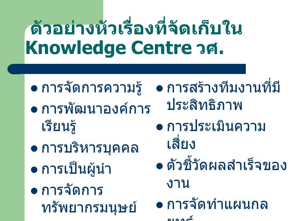 ตัวอย่างหัวเรื่องที่จัดเก็บใน Knowledge Centre วศ.