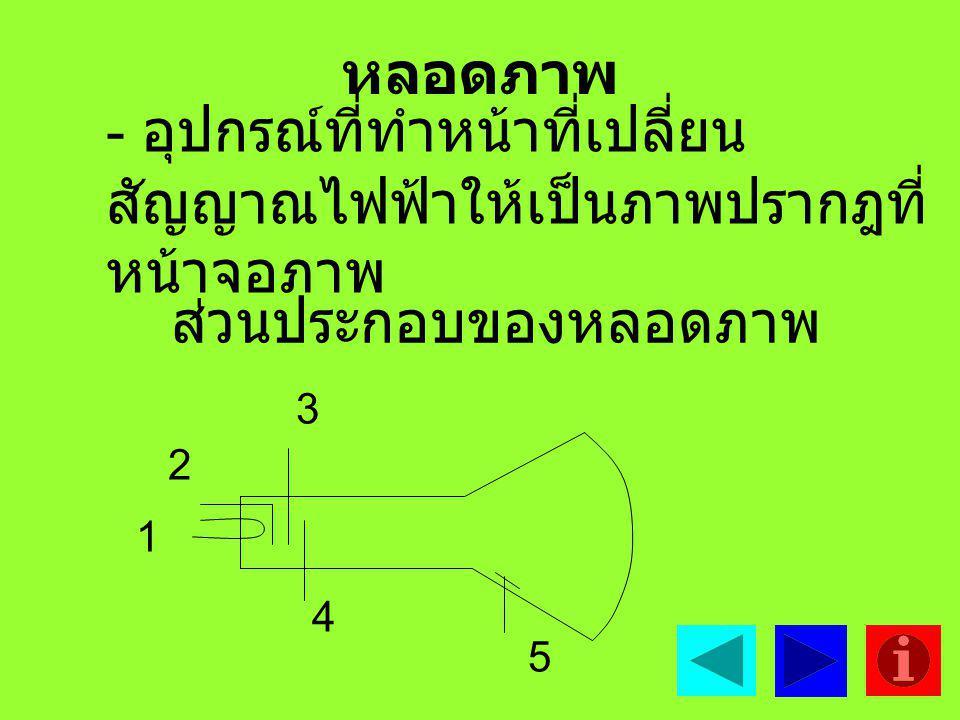 หลอดภาพ - อุปกรณ์ที่ทำหน้าที่เปลี่ยน สัญญาณไฟฟ้าให้เป็นภาพปรากฎที่ หน้าจอภาพ ส่วนประกอบของหลอดภาพ 1 2 3 4 5