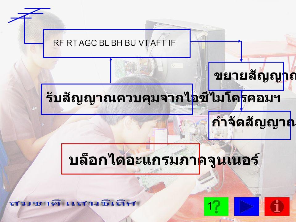 RF RT AGC BL BH BU VT AFT IF รับสัญญาณควบคุมจากไอซีไมโครคอมฯ ขยายสัญญาณ IF กำจัดสัญญาณรบกวน บล็อกไดอะแกรมภาคจูนเนอร์ 1