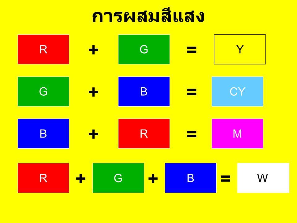 การผสมสีแสง R + G = Y G + B = CY B + R = M R + G + B = W