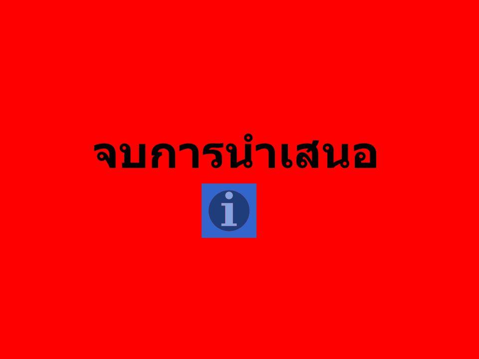 รูปการส่งสัญญาณ ทดสอบสี R G B Y(R- Y) (B- Y) (G- Y) ขาว 1111000 เหลือ ง 1100.8 9 0.1 1 - 0.8 9 0.1 1 ฟ้า 0110.7- 0.7 0.3 เขียว 0100.5 9 - 0.5 9 0.4 1 ม่วง 1010.4 1 0.5 9 - 0.4 1 แดง 1000.30.7- 0.3 น้ำ เงิน 0010.1 1 - 0.1 1 0.8 9 - 0.1 1 ดำ 0000 ค่าเฉลี่ยทางคณิตศาสตร์ของ (R- Y),(B-Y),(G-Y) 0.4 7 0.5 9 0.2 7 ตารางค่าของสี ต่างๆและ ค่าความแตกต่างของสี จบ นำเสนอ ย้อนกลับ
