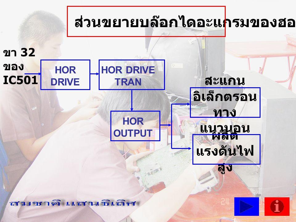 HOR DRIVE HOR DRIVE TRAN HOR OUTPUT ส่วนขยายบล๊อกไดอะแกรมของฮอร์ สะแกน อิเล็กตรอน ทาง แนวนอน ผลิต แรงดันไฟ สูง ขา 32 ของ IC501