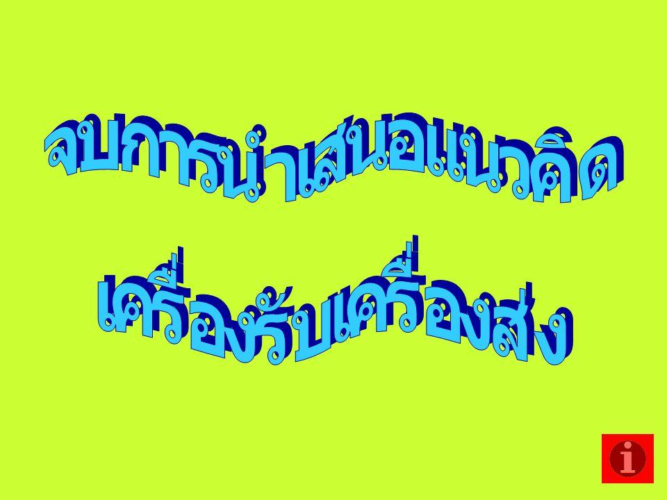 เป็นสัญญาณที่ใช้เพื่อช่วยให้ สัญญาณทางแนวตั้ง ยังมีรูปร่างดี เหมือนเดิมหลังจากที่แยกออกจาก สัญญาณซิงค์ทางแนวนอน 5 สัญญาณ อีควอไลซิง