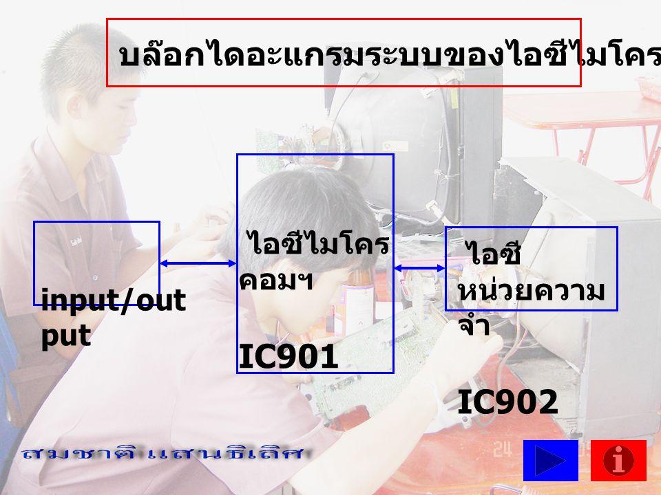 ไอซี หน่วยความ จำ IC902 ไอซีไมโคร คอมฯ IC901 input/out put บล๊อกไดอะแกรมระบบของไอซีไมโครคอมพิวเตอร์