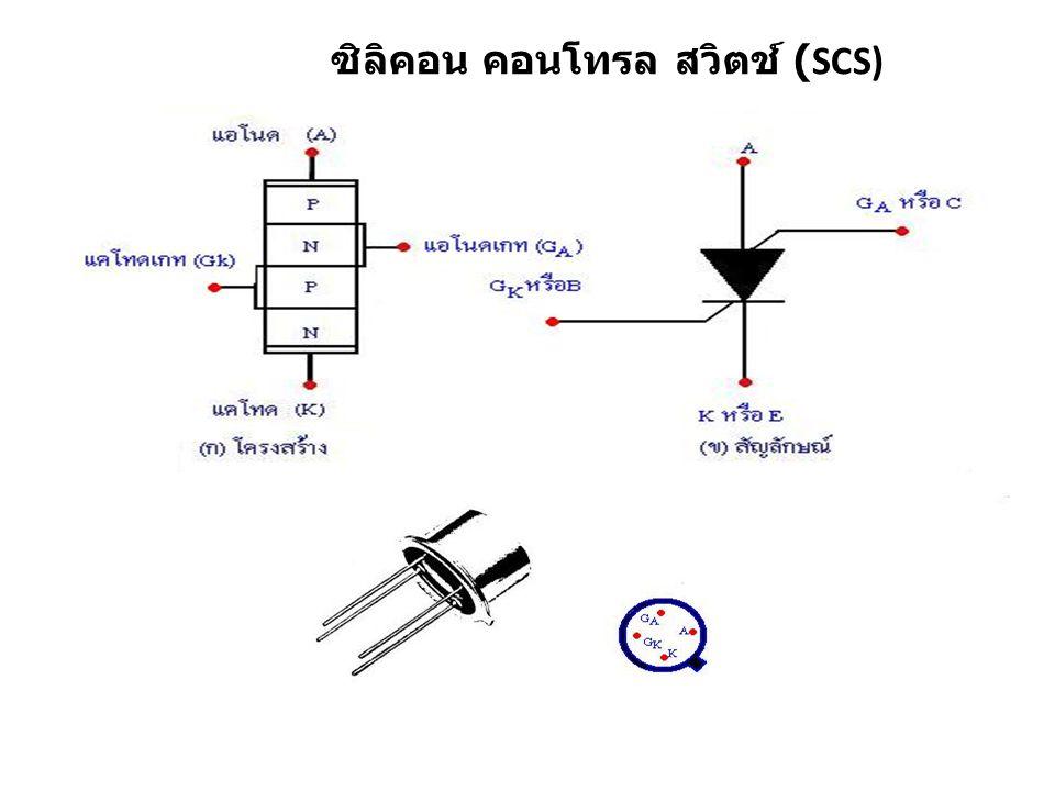 ซิลิคอน คอนโทรล สวิทช์ หรือ SCS จะ ประกอบสารกึ่งตัวนำ 4 ตอน PNPN มีขา ถูกต่อออกมาใช้งาน 4 ขา ขาต่าง ๆ ของ SCS มีดังนี้ ขาแอโนด (A) ขาแคโถด (K) บางครั้งเรียกว่าขาอิมิตเตอร์ (E) ขา แคโถด เกท (GK) บางครั้งเรียกขาเบส (B) และขาแอโนด เกท (GA) บางครั้งเรียกขา คอลเลคเตอร์ (C) แสดงเป็นโครงสร้างและ สัญลักษณ์ดังรูป