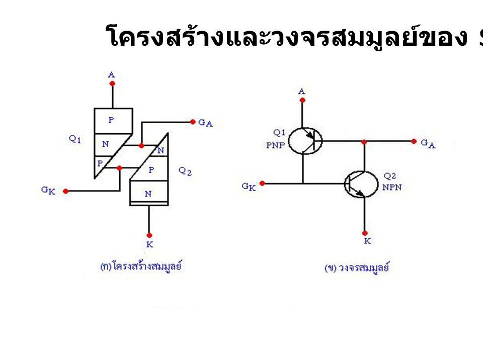 SCS เมื่อเปรียบเที่ยบกับ SCR แล้ว SCS มีข้อดี ดีกว่า SCR หลายอย่างด้วยกันดังนี้ 1.