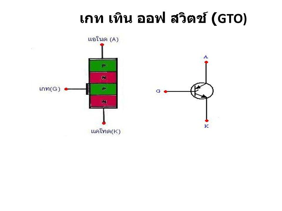 รูปร่างและตำแหน่งขาของ GTO