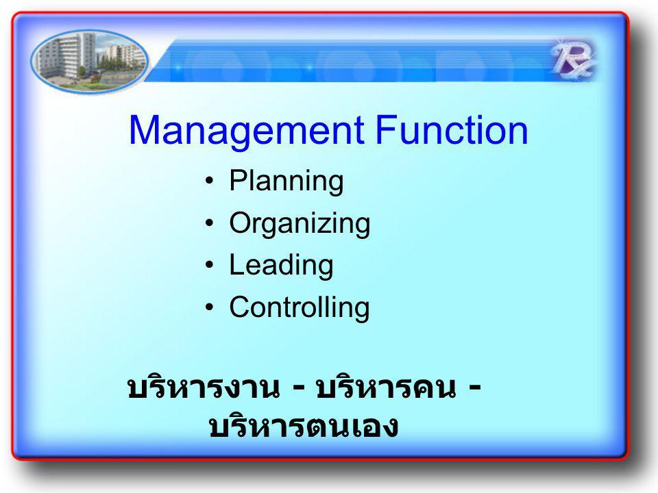 Management Function Planning Organizing Leading Controlling บริหารงาน - บริหารคน - บริหารตนเอง