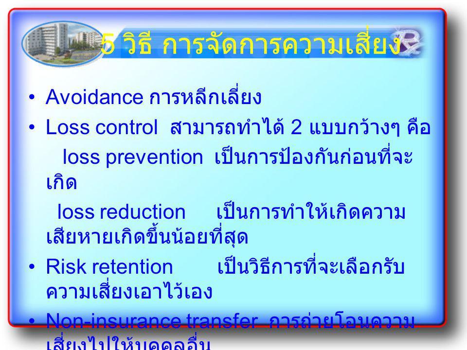 5 วิธี การจัดการความเสี่ยง Avoidance การหลีกเลี่ยง Loss control สามารถทำได้ 2 แบบกว้างๆ คือ loss prevention เป็นการป้องกันก่อนที่จะ เกิด loss reductio