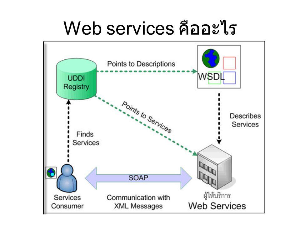Web services คืออะไร