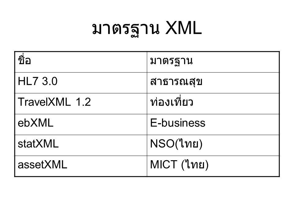 มาตรฐาน XML ชื่อมาตรฐาน HL7 3.0 สาธารณสุข TravelXML 1.2 ท่องเที่ยว ebXMLE-business statXML NSO( ไทย ) assetXML MICT ( ไทย )