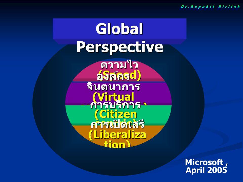 ความไว (Speed) องค์กร จินตนาการ (Virtual corporation) การบริการ (Citizen centric) การเปิดเสรี (Liberaliza tion) Global Perspective Microsoft, April 20