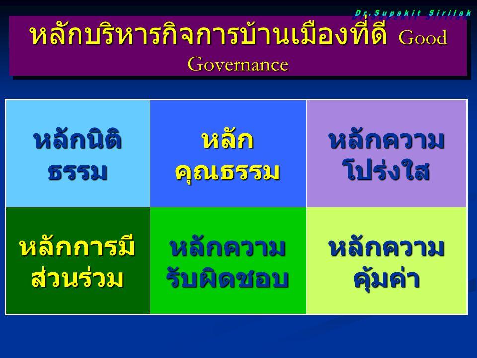 หลักบริหารกิจการบ้านเมืองที่ดี Good Governance หลักความ คุ้มค่า หลักความ รับผิดชอบ หลักการมี ส่วนร่วม หลักความ โปร่งใส หลัก คุณธรรม หลักนิติ ธรรม