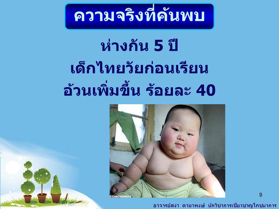 ห่างกัน 5 ปี เด็กไทยวัยก่อนเรียน อ้วนเพิ่มขึ้น ร้อยละ 40 ความจริงที่ค้นพบ 9
